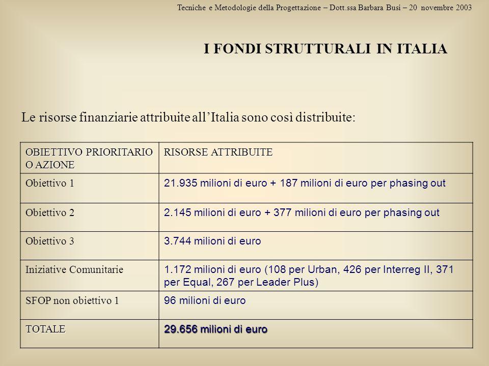 Tecniche e Metodologie della Progettazione – Dott.ssa Barbara Busi – 20 novembre 2003 I FONDI STRUTTURALI IN ITALIA Le risorse finanziarie attribuite