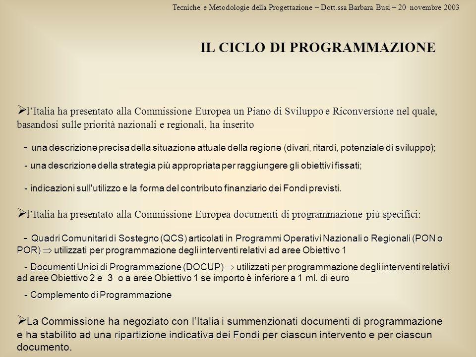 IL CICLO DI PROGRAMMAZIONE Tecniche e Metodologie della Progettazione – Dott.ssa Barbara Busi – 20 novembre 2003 Piano di Sviluppo e Riconversione lIt