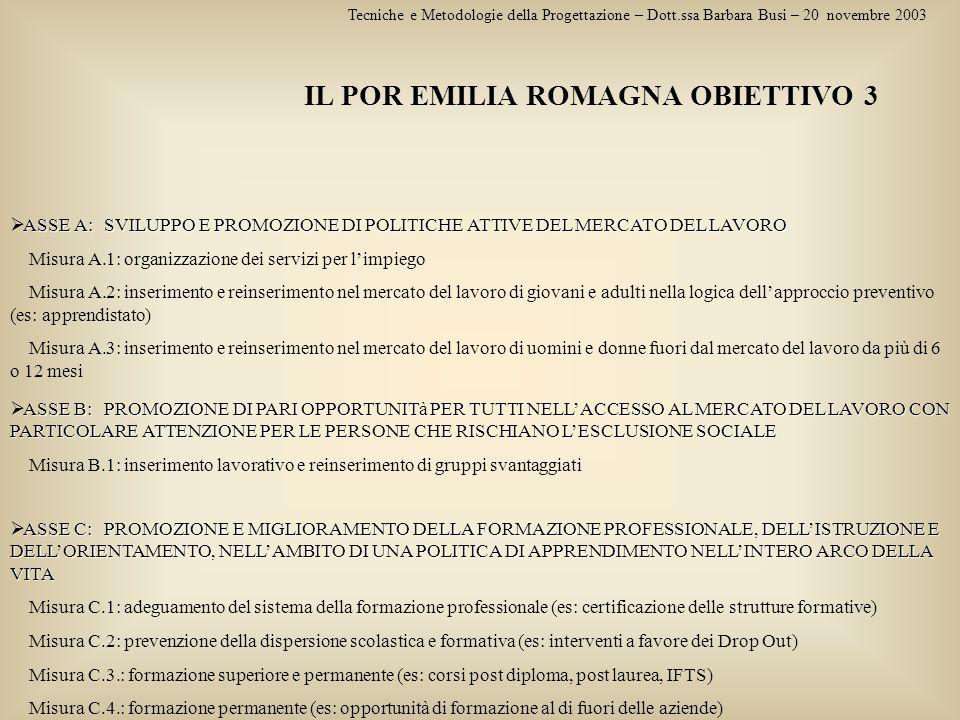 Tecniche e Metodologie della Progettazione – Dott.ssa Barbara Busi – 20 novembre 2003 IL POR EMILIA ROMAGNA OBIETTIVO 3 ASSE A: SVILUPPO E PROMOZIONE