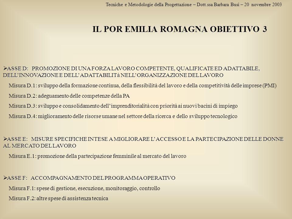 Tecniche e Metodologie della Progettazione – Dott.ssa Barbara Busi – 20 novembre 2003 IL POR EMILIA ROMAGNA OBIETTIVO 3 ASSE D: PROMOZIONE DI UNA FORZ