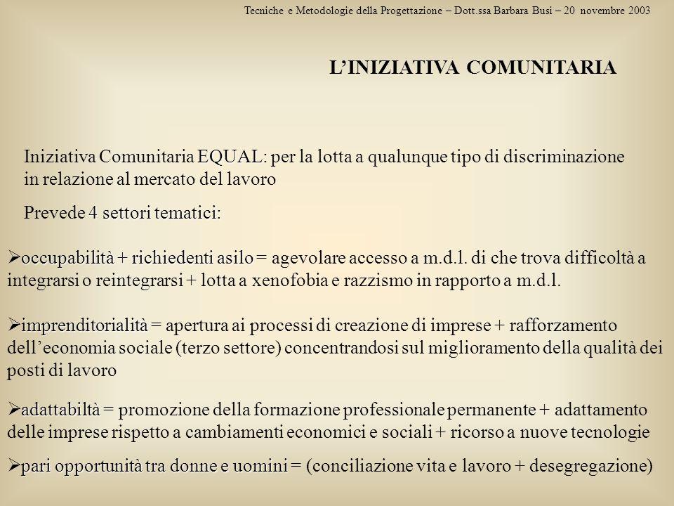 Tecniche e Metodologie della Progettazione – Dott.ssa Barbara Busi – 20 novembre 2003 LINIZIATIVA COMUNITARIA EQUAL Iniziativa Comunitaria EQUAL: per