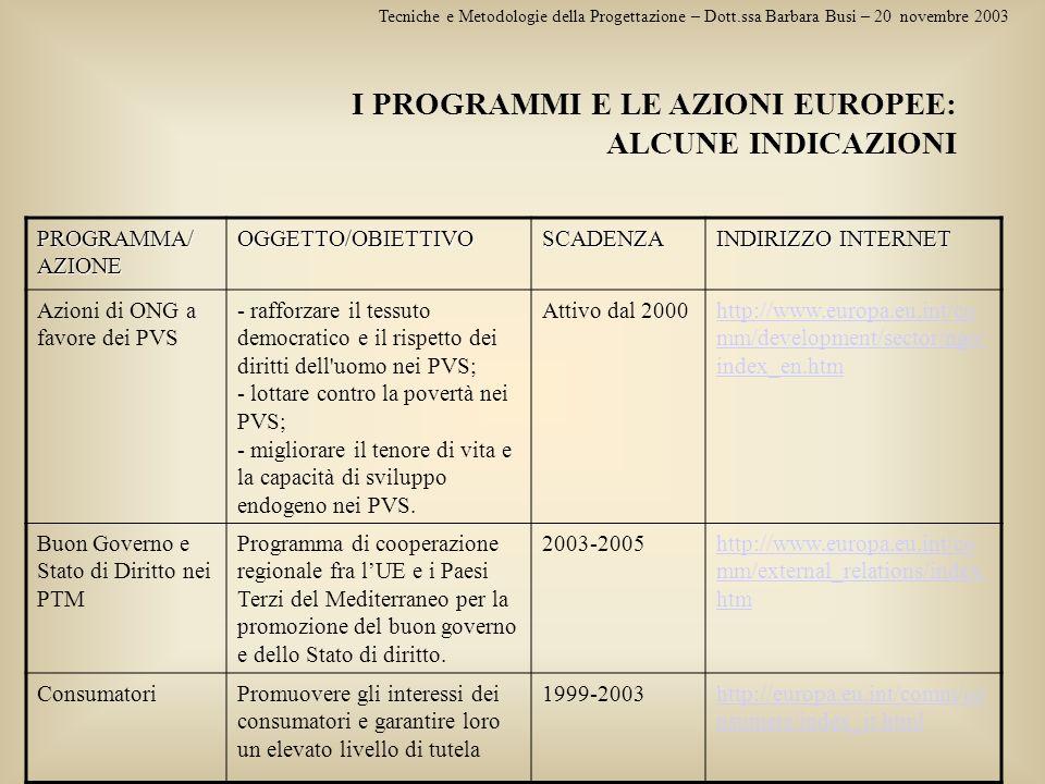 Tecniche e Metodologie della Progettazione – Dott.ssa Barbara Busi – 20 novembre 2003 I PROGRAMMI E LE AZIONI EUROPEE: ALCUNE INDICAZIONI PROGRAMMA/ A