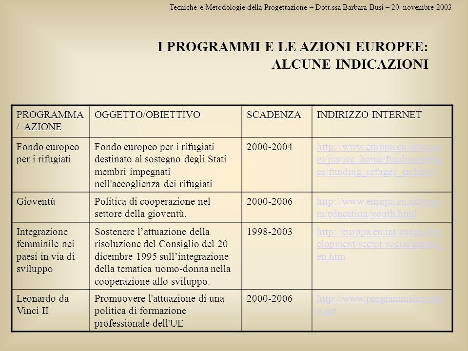 Tecniche e Metodologie della Progettazione – Dott.ssa Barbara Busi – 20 novembre 2003 I PROGRAMMI E LE AZIONI EUROPEE: ALCUNE INDICAZIONI PROGRAMMA /