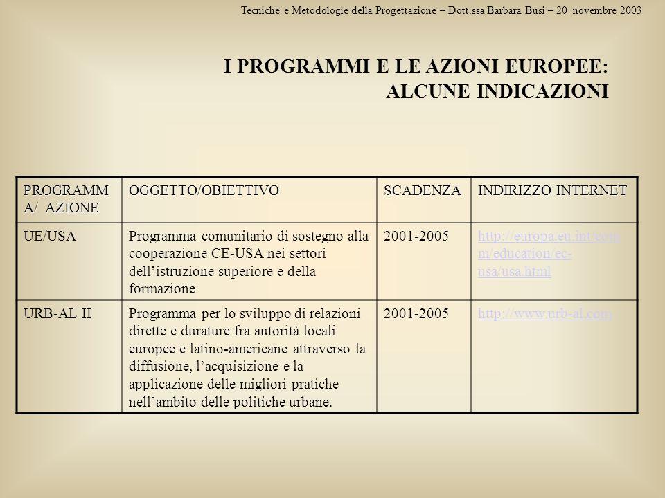 Tecniche e Metodologie della Progettazione – Dott.ssa Barbara Busi – 20 novembre 2003 I PROGRAMMI E LE AZIONI EUROPEE: ALCUNE INDICAZIONI PROGRAMM A/