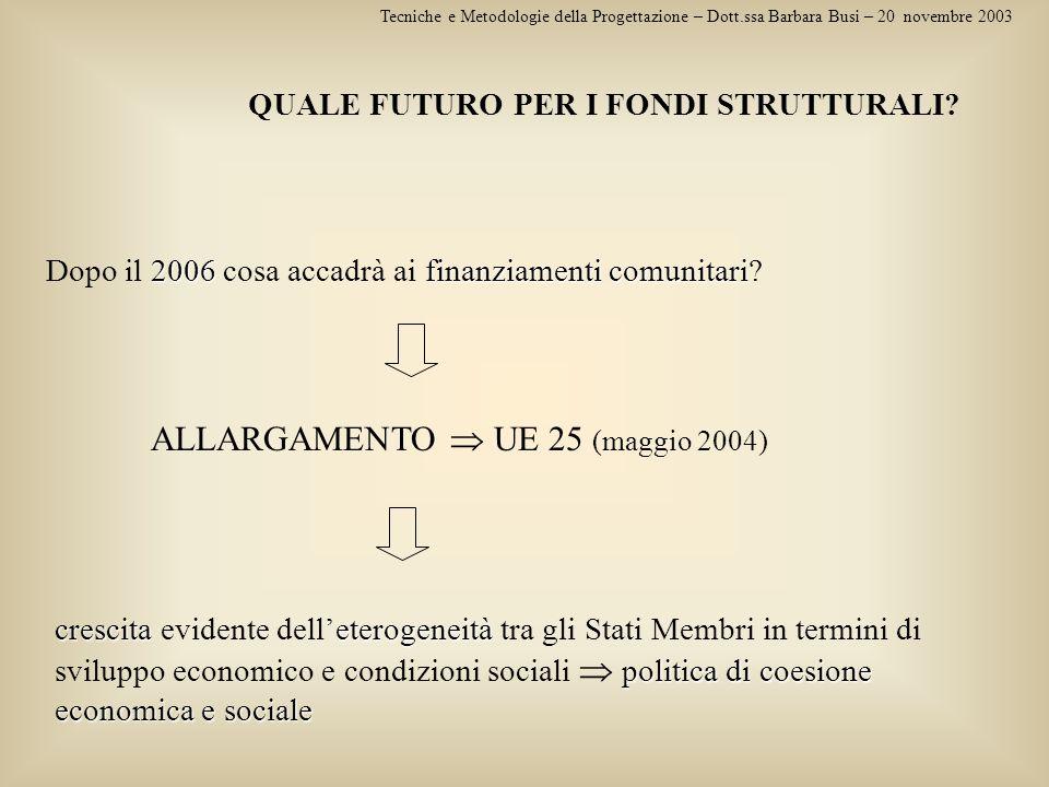 Tecniche e Metodologie della Progettazione – Dott.ssa Barbara Busi – 20 novembre 2003 QUALE FUTURO PER I FONDI STRUTTURALI? 2006finanziamenti comunita