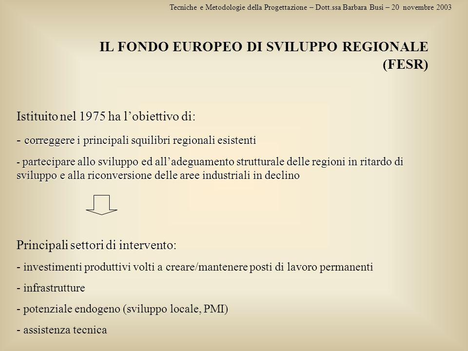 IL FONDO EUROPEO DI SVILUPPO REGIONALE (FESR) Tecniche e Metodologie della Progettazione – Dott.ssa Barbara Busi – 20 novembre 2003 1975 Istituito nel