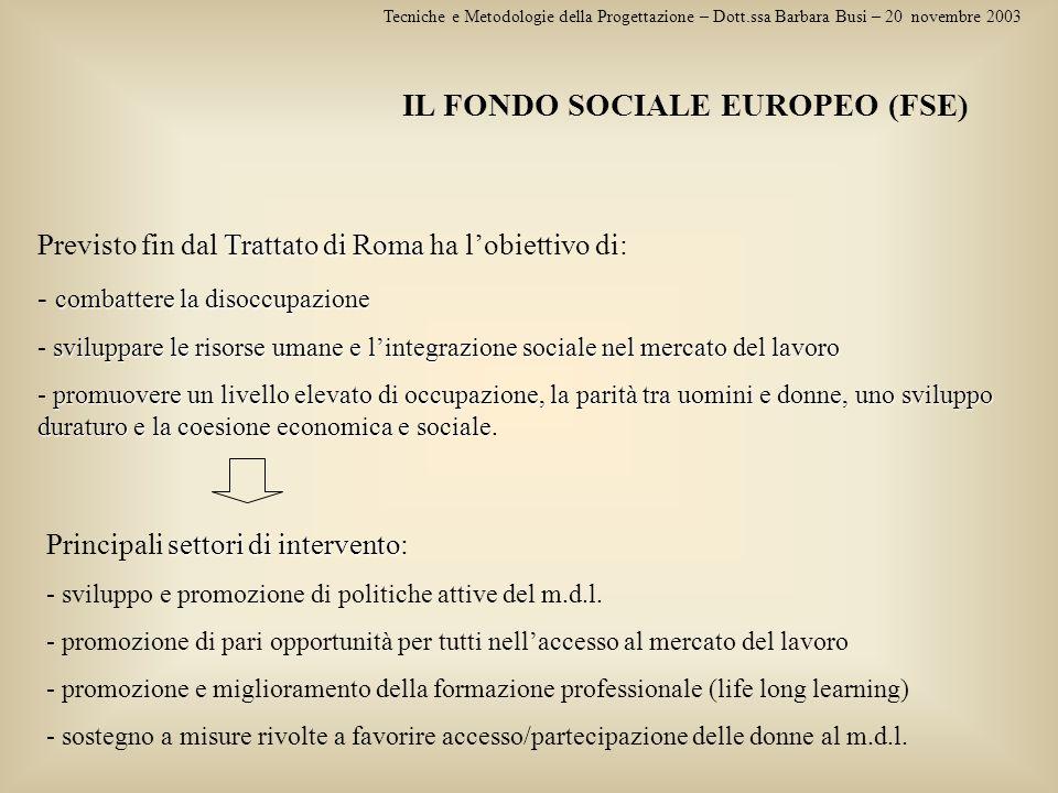 IL FONDO SOCIALE EUROPEO (FSE) Tecniche e Metodologie della Progettazione – Dott.ssa Barbara Busi – 20 novembre 2003 Trattato di Roma Previsto fin dal