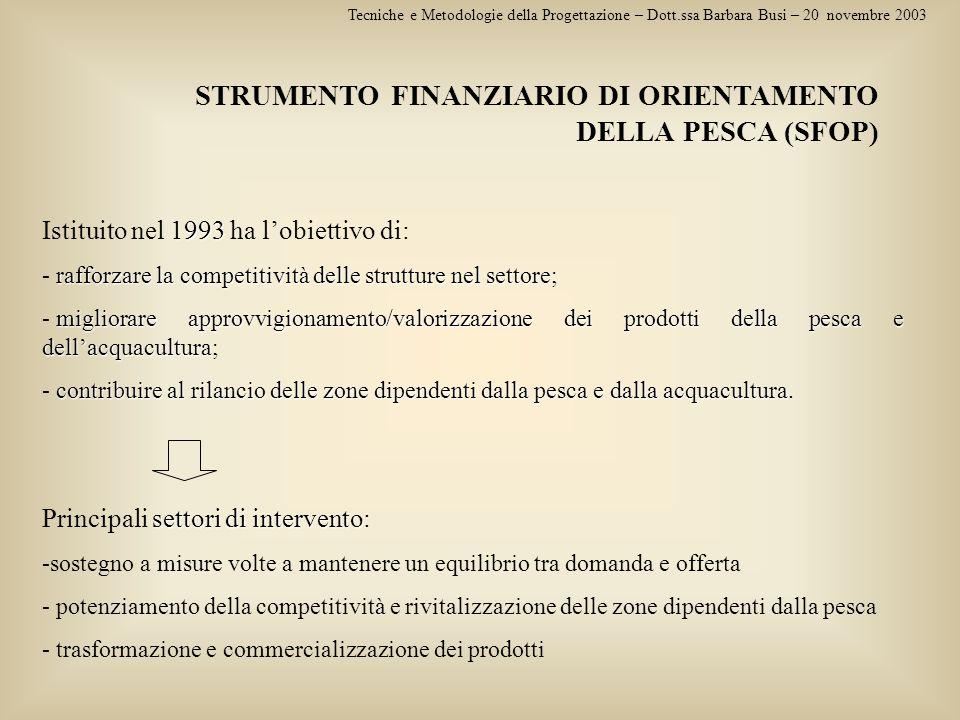 Tecniche e Metodologie della Progettazione – Dott.ssa Barbara Busi – 20 novembre 2003 LA PARTECIPAZIONE FINANZIARIA DEI FONDI COFINANZIAMENTI Lammissione ad un obiettivo prioritario è esclusiva inoltre le risorse erogate a titolo dei fondi sono COFINANZIAMENTI non coprono il 100% del costo di un progetto ma una quota variabile: OBIETTIVO PRIORITARIO COPERTURA FINANZIARIA PREVISTA Obiettivo 1 75% del costo totale ammissibile al massimo il 75% del costo totale ammissibile e, di norma, almeno il 50% della spesa pubblica ammissibile l 80% per le regioni situate in uno Stato membro beneficiario del Fondo di coesione (Grecia, Spagna, Irlanda, Portogallo) l 85% per tutte le regioni ultraperiferiche e le isole minori del mar Egeo (Grecia).