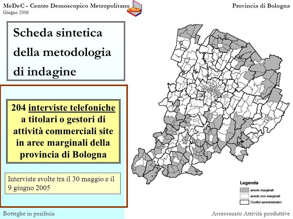 3 MeDeC - Centro Demoscopico MetropolitanoProvincia di Bologna Giugno 2006 Botteghe in periferiaAssessorato Attività produttive