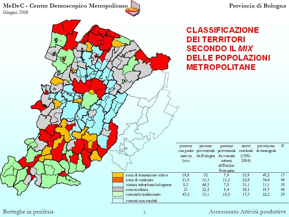 44 Relazione con la clientela: alcuni aspetti (1) (valori percentuali) MeDeC - Centro Demoscopico MetropolitanoProvincia di Bologna Giugno 2006 Botteghe in periferiaAssessorato Attività produttive La clientela
