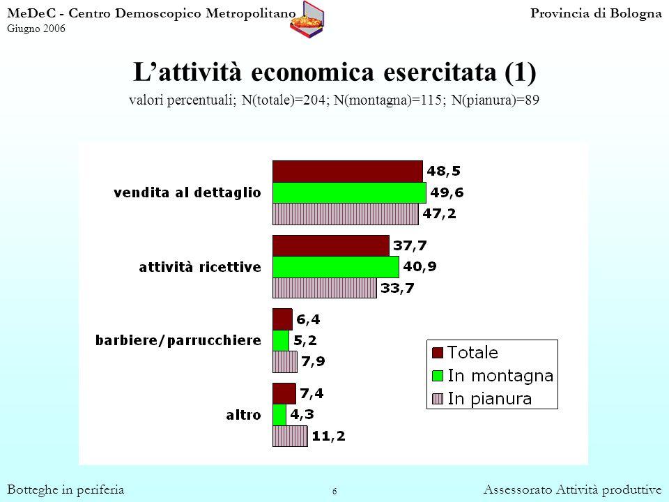 7 Lattività economica esercitata (2) valori percentuali; N(totale)=204; N(montagna)=115; N(pianura)=89 MeDeC - Centro Demoscopico MetropolitanoProvincia di Bologna Giugno 2006 Botteghe in periferiaAssessorato Attività produttive