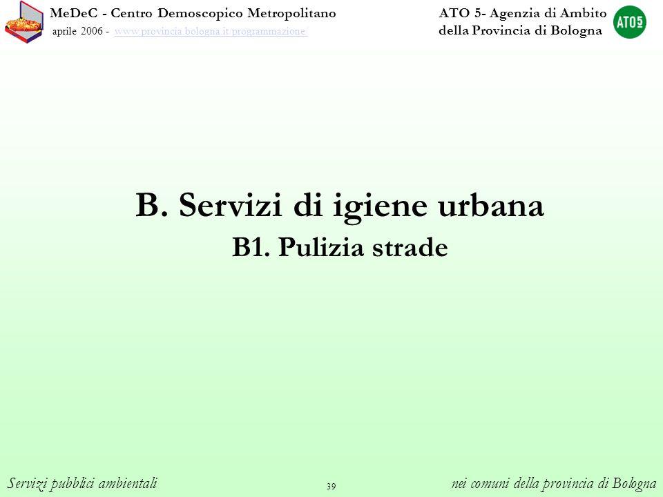 39 B. Servizi di igiene urbana B1. Pulizia strade MeDeC - Centro Demoscopico Metropolitano ATO 5- Agenzia di Ambito aprile 2006 - www.provincia.bologn