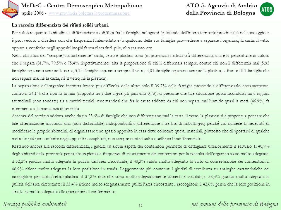 45 La raccolta differenziata dei rifiuti solidi urbani. Per valutare quanto labitudine a differenziare sia diffusa fra le famiglie bolognesi (si inten