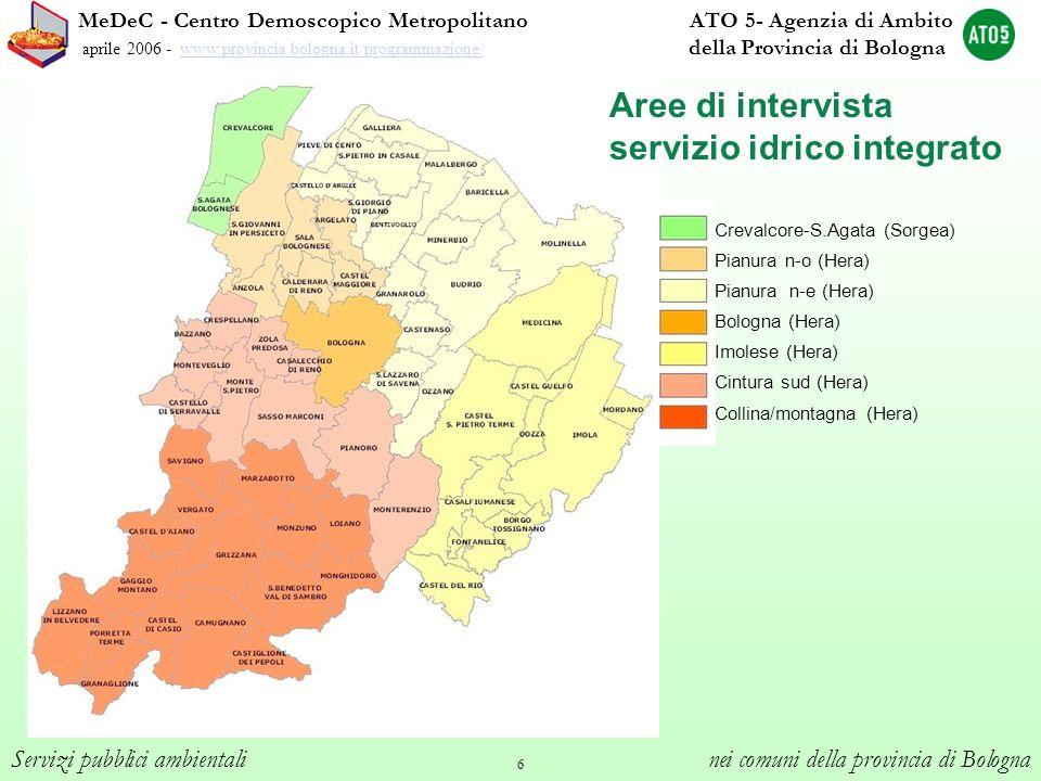 6 MeDeC - Centro Demoscopico Metropolitano ATO 5- Agenzia di Ambito aprile 2006 - www.provincia.bologna.it/programmazione/ della Provincia di Bolognaw