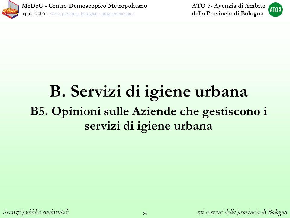 66 B. Servizi di igiene urbana B5. Opinioni sulle Aziende che gestiscono i servizi di igiene urbana MeDeC - Centro Demoscopico Metropolitano ATO 5- Ag