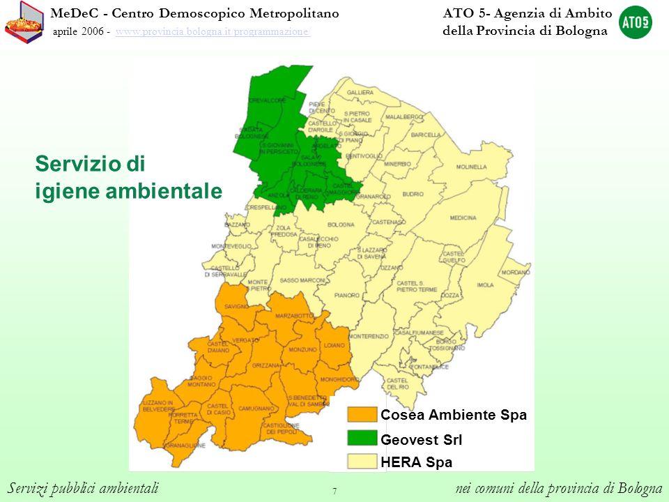 7 MeDeC - Centro Demoscopico Metropolitano ATO 5- Agenzia di Ambito aprile 2006 - www.provincia.bologna.it/programmazione/ della Provincia di Bolognaw