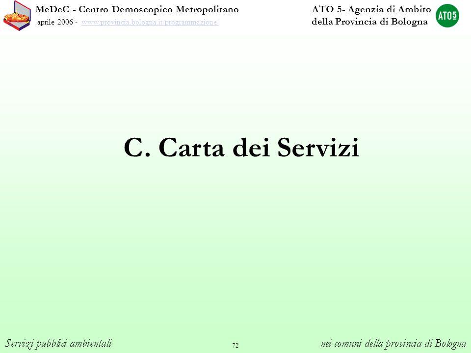 72 C. Carta dei Servizi MeDeC - Centro Demoscopico Metropolitano ATO 5- Agenzia di Ambito aprile 2006 - www.provincia.bologna.it/programmazione/ della