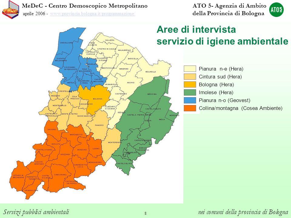 8 MeDeC - Centro Demoscopico Metropolitano ATO 5- Agenzia di Ambito aprile 2006 - www.provincia.bologna.it/programmazione/ della Provincia di Bolognaw