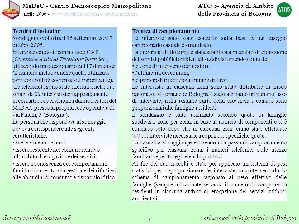 9 MeDeC - Centro Demoscopico Metropolitano ATO 5- Agenzia di Ambito aprile 2006 - www.provincia.bologna.it/programmazione/ della Provincia di Bolognaw