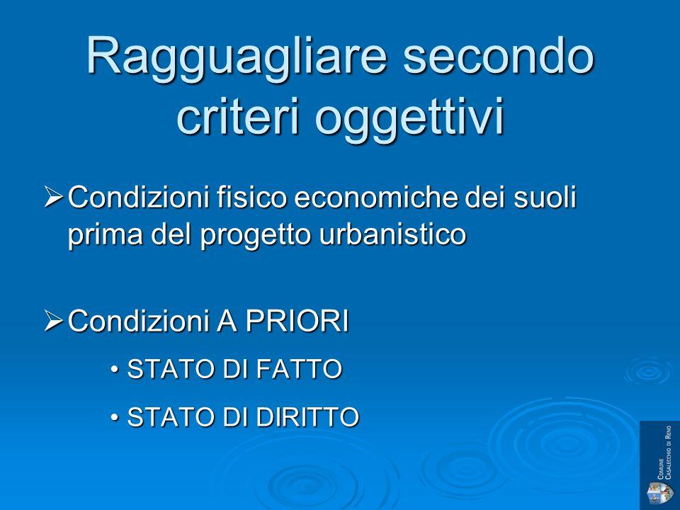 Ragguagliare secondo criteri oggettivi Condizioni fisico economiche dei suoli prima del progetto urbanistico Condizioni fisico economiche dei suoli pr