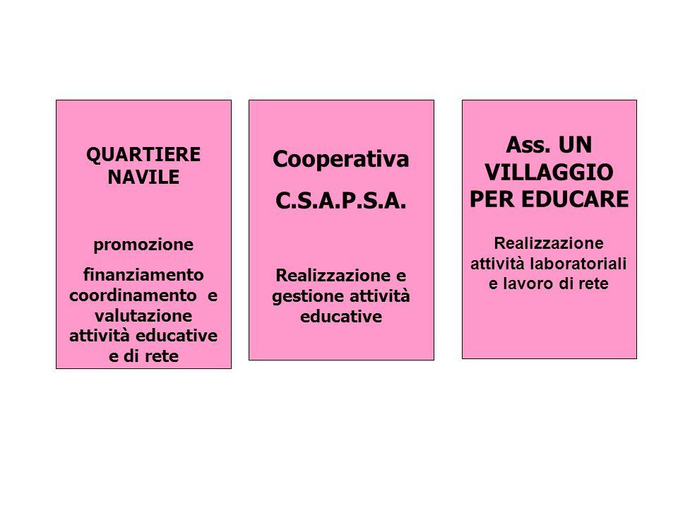 Cooperativa C.S.A.P.S.A.