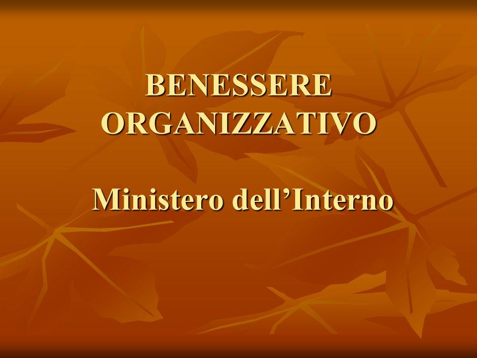 BENESSERE ORGANIZZATIVO Ministero dellInterno