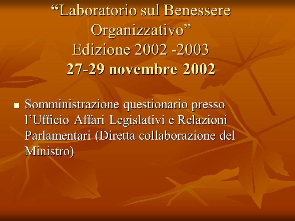 Laboratorio sul Benessere Organizzativo Edizione 2002 -2003 27-29 novembre 2002Laboratorio sul Benessere Organizzativo Edizione 2002 -2003 27-29 novem