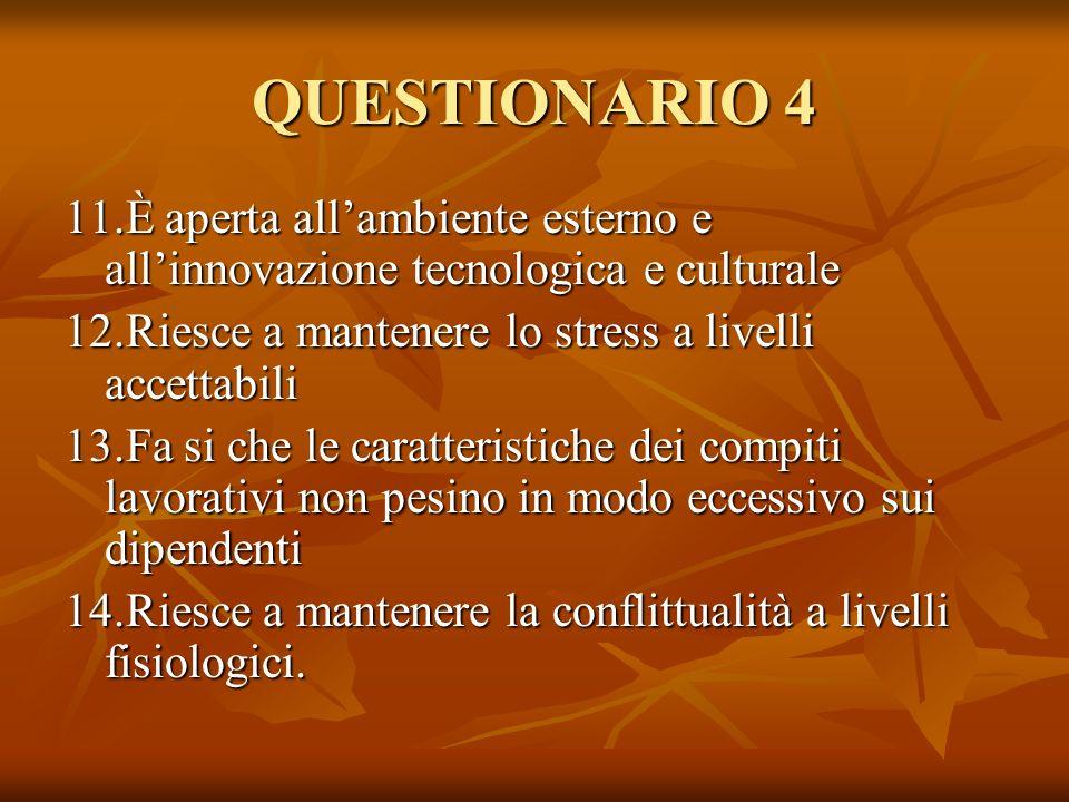 QUESTIONARIO 4 11.È aperta allambiente esterno e allinnovazione tecnologica e culturale 12.Riesce a mantenere lo stress a livelli accettabili 13.Fa si