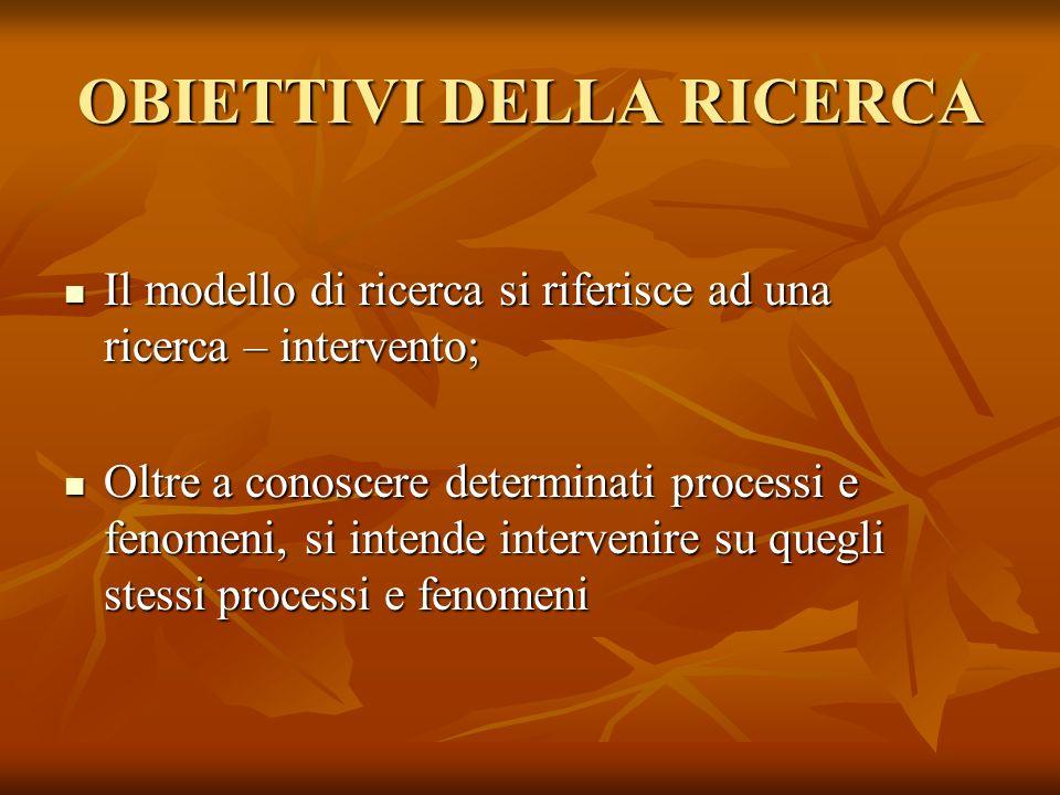 OBIETTIVI DELLA RICERCA Il modello di ricerca si riferisce ad una ricerca – intervento; Il modello di ricerca si riferisce ad una ricerca – intervento