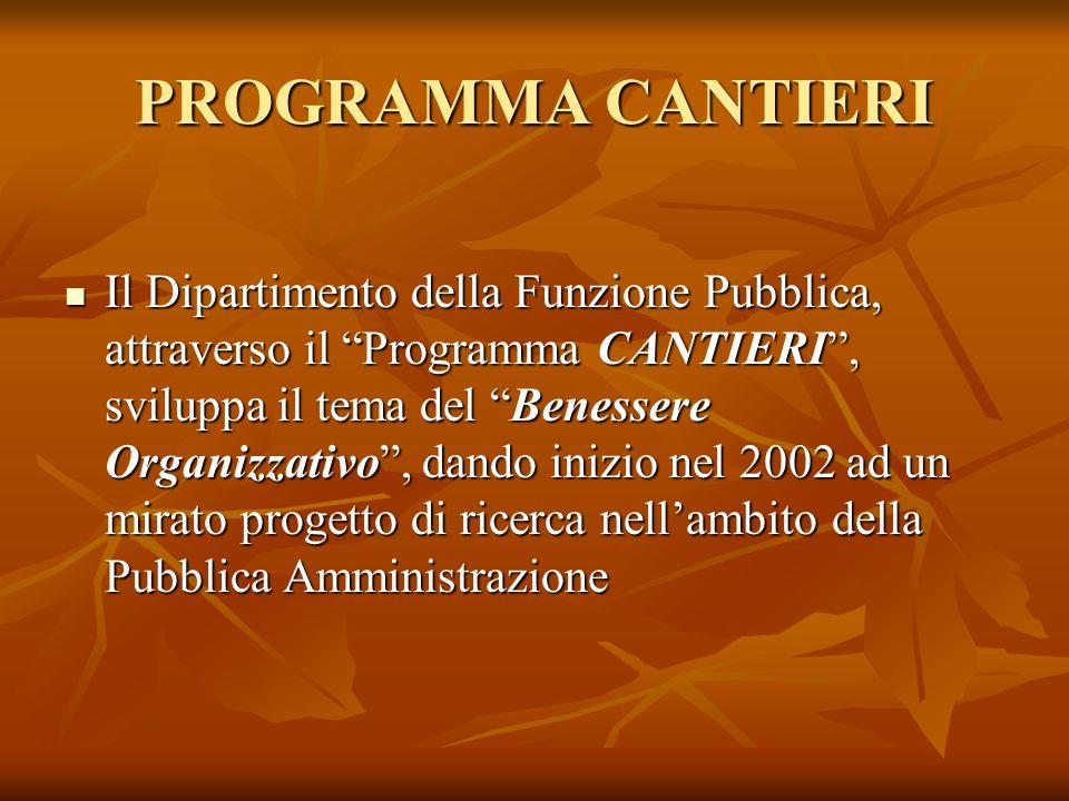 PROGRAMMA CANTIERI Il Dipartimento della Funzione Pubblica, attraverso il Programma CANTIERI, sviluppa il tema del Benessere Organizzativo, dando iniz
