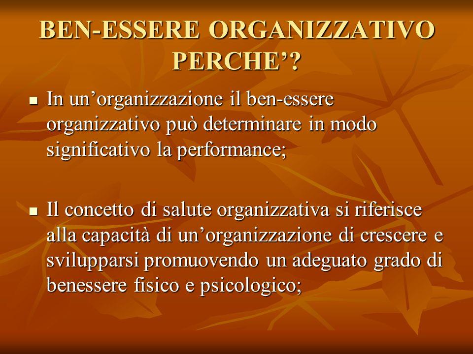 BEN-ESSERE ORGANIZZATIVO PERCHE? In unorganizzazione il ben-essere organizzativo può determinare in modo significativo la performance; In unorganizzaz