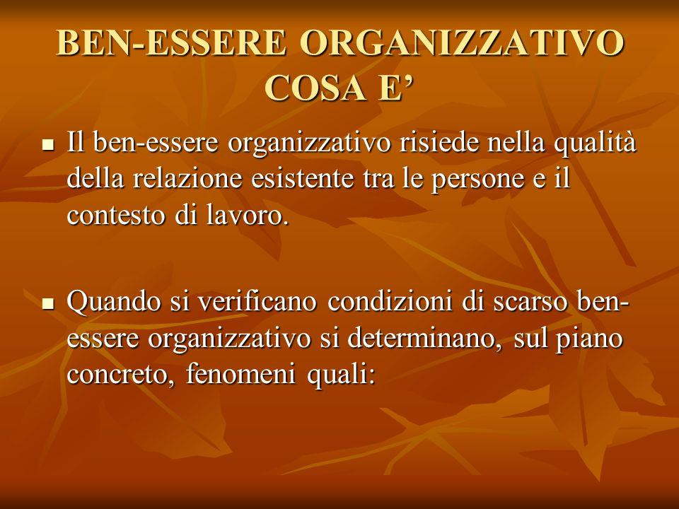 BEN-ESSERE ORGANIZZATIVO COSA E Il ben-essere organizzativo risiede nella qualità della relazione esistente tra le persone e il contesto di lavoro. Il