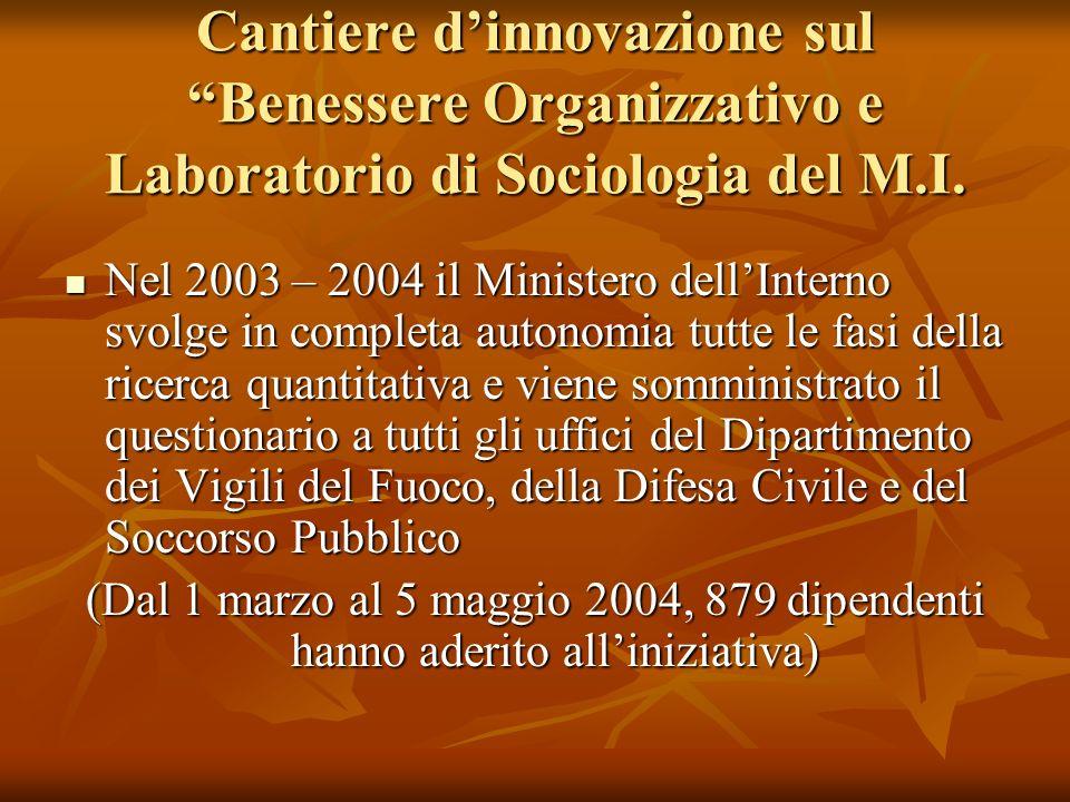 Cantiere dinnovazione sul Benessere Organizzativo e Laboratorio di Sociologia del M.I. Nel 2003 – 2004 il Ministero dellInterno svolge in completa aut