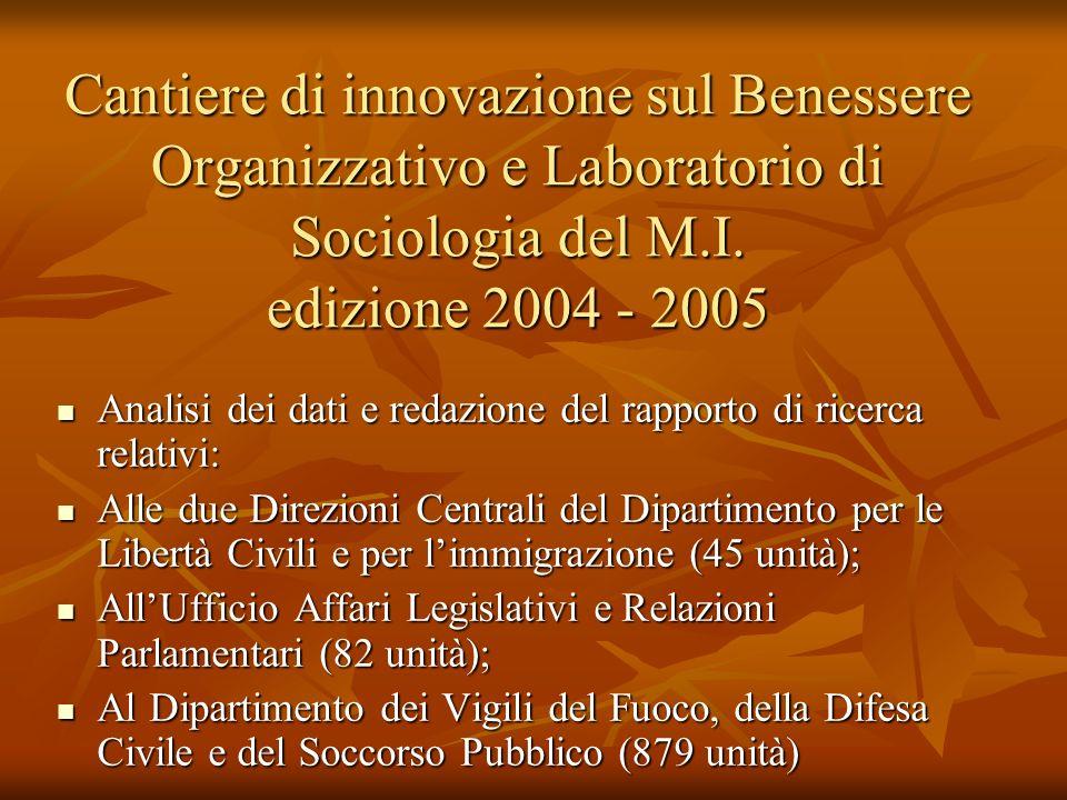 Cantiere di innovazione sul Benessere Organizzativo e Laboratorio di Sociologia del M.I. edizione 2004 - 2005 Analisi dei dati e redazione del rapport