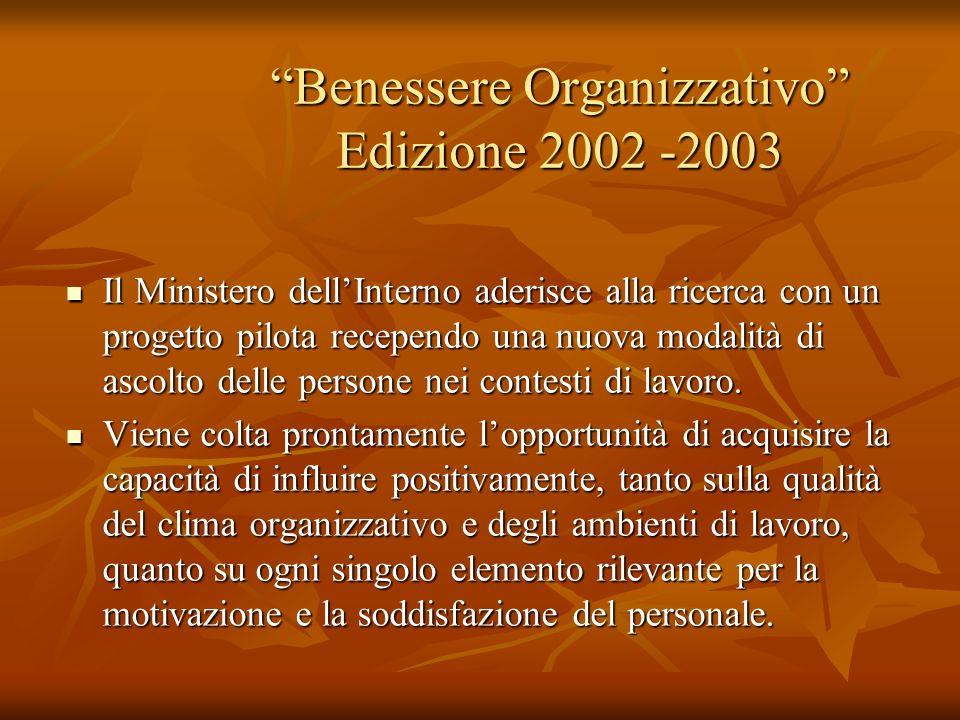 Benessere Organizzativo Edizione 2002 -2003 Il Ministero dellInterno aderisce alla ricerca con un progetto pilota recependo una nuova modalità di asco