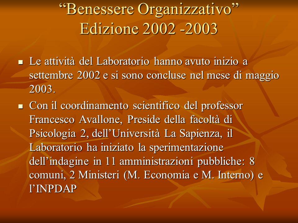 Benessere Organizzativo Edizione 2002 -2003 Le attività del Laboratorio hanno avuto inizio a settembre 2002 e si sono concluse nel mese di maggio 2003