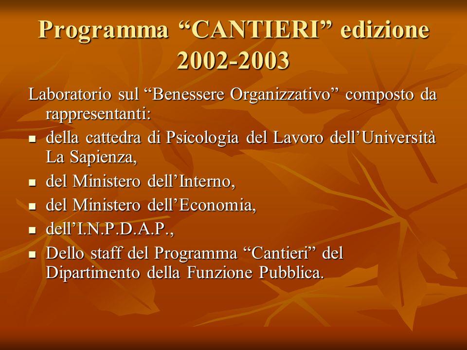 Programma CANTIERI edizione 2002-2003 Laboratorio sul Benessere Organizzativo composto da rappresentanti: della cattedra di Psicologia del Lavoro dell