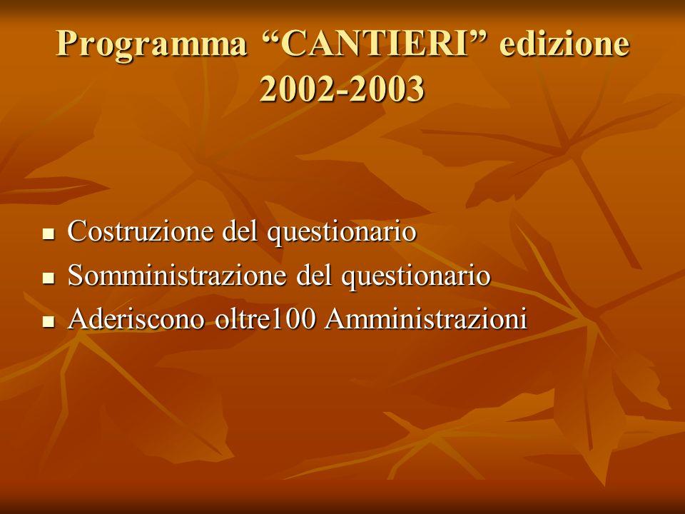 Programma CANTIERI edizione 2002-2003 Costruzione del questionario Costruzione del questionario Somministrazione del questionario Somministrazione del