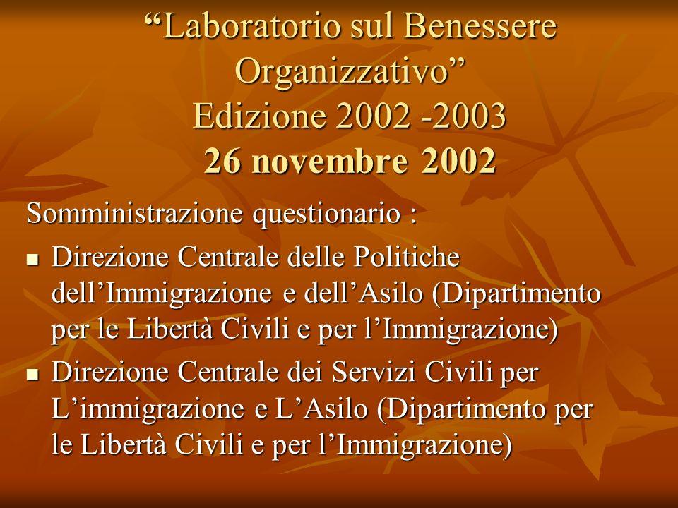 Laboratorio sul Benessere Organizzativo Edizione 2002 -2003 26 novembre 2002Laboratorio sul Benessere Organizzativo Edizione 2002 -2003 26 novembre 20