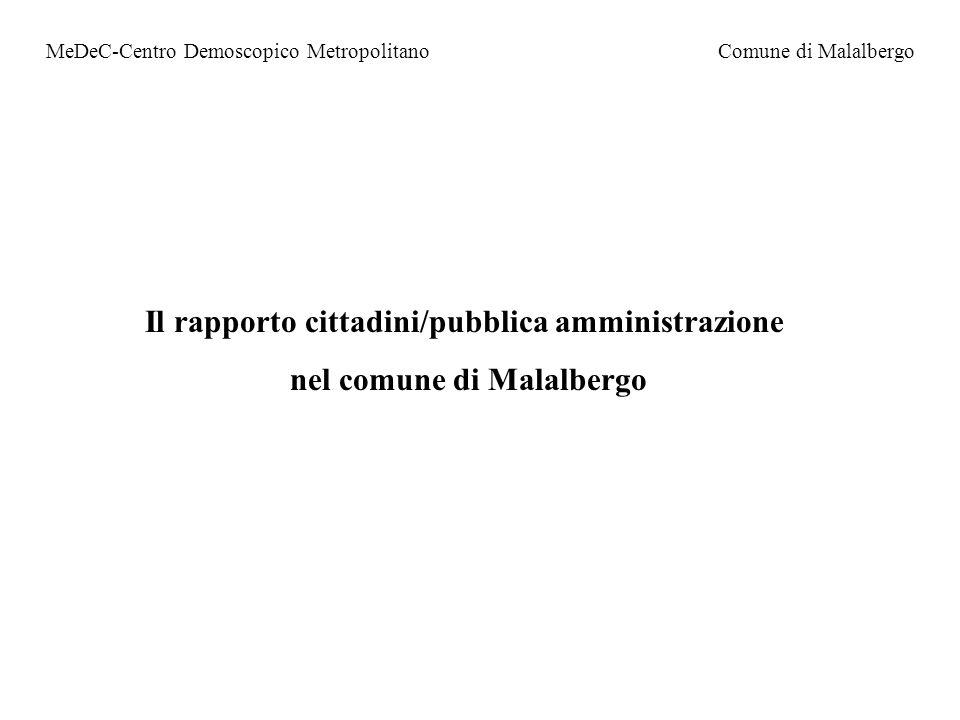 Il rapporto cittadini/pubblica amministrazione nel comune di Malalbergo MeDeC-Centro Demoscopico MetropolitanoComune di Malalbergo
