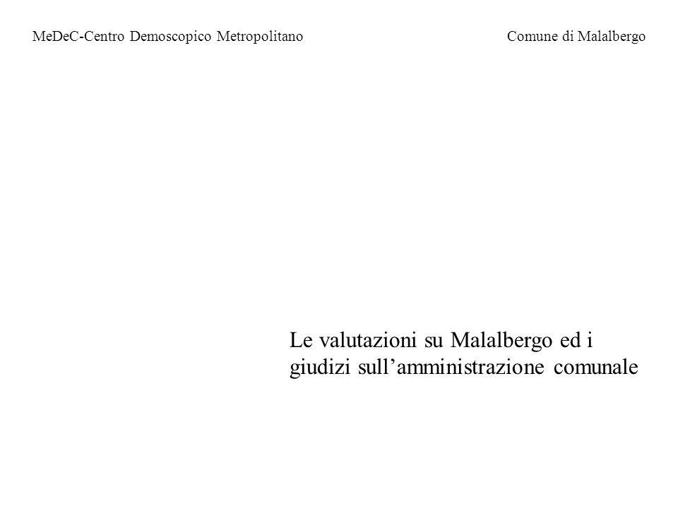 Le valutazioni su Malalbergo ed i giudizi sullamministrazione comunale