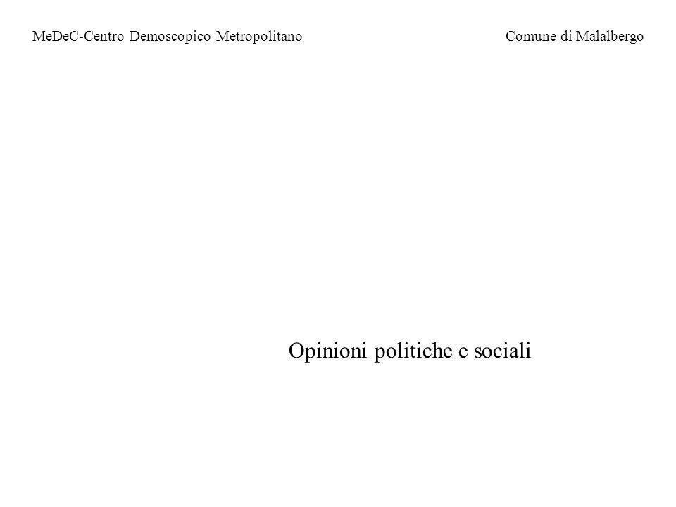 Opinioni politiche e sociali