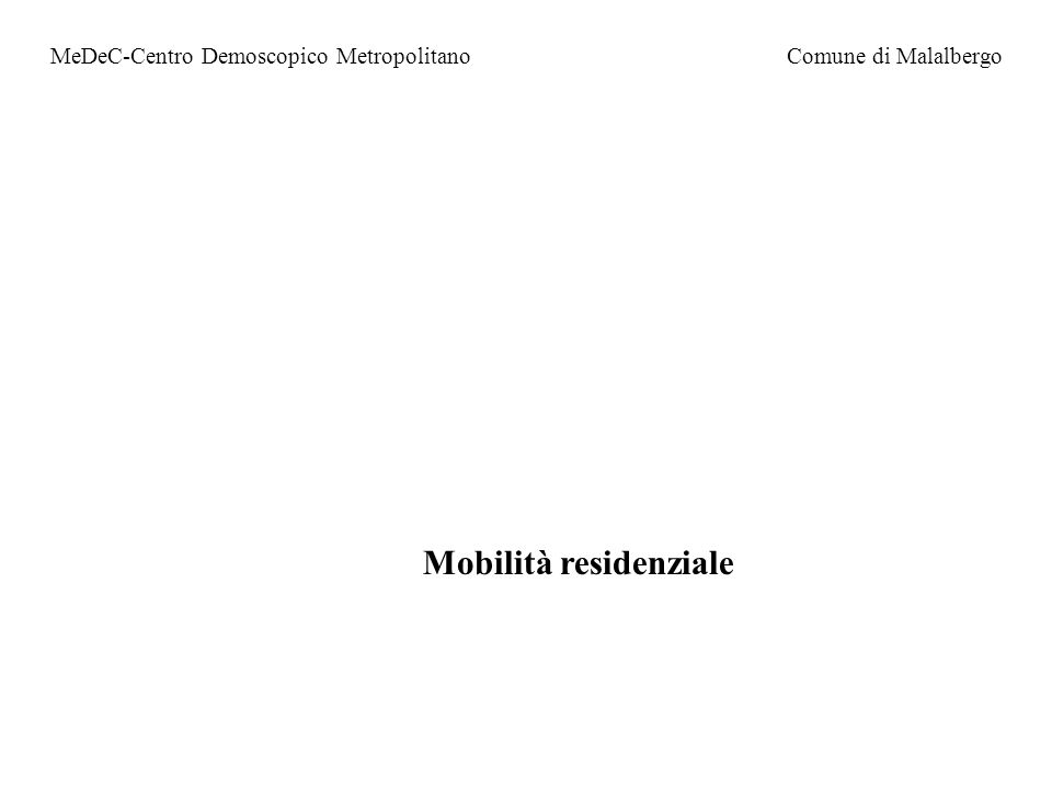 Mobilità residenziale