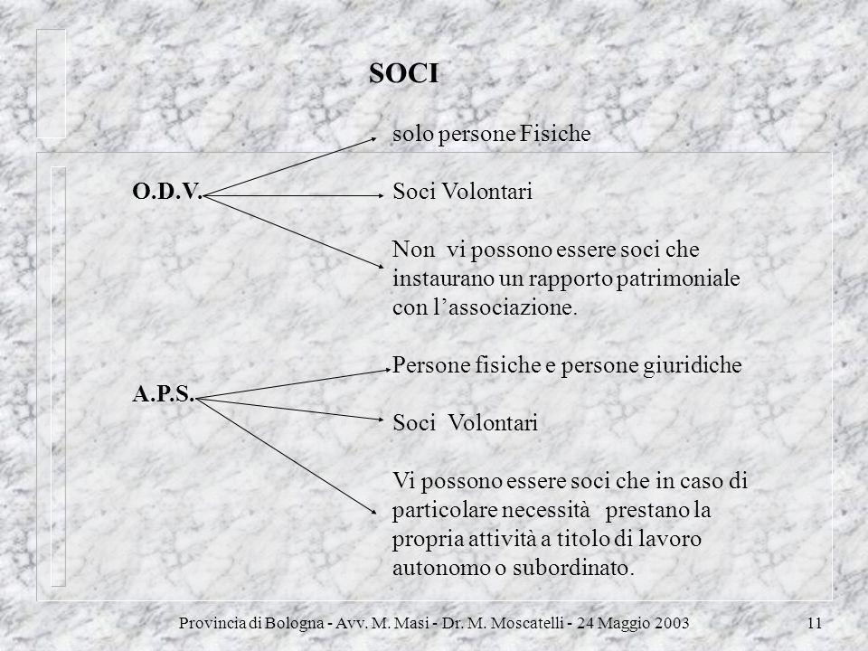 Provincia di Bologna - Avv. M. Masi - Dr. M. Moscatelli - 24 Maggio 200311 SOCI solo persone Fisiche O.D.V. Soci Volontari Non vi possono essere soci
