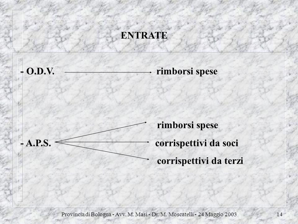 Provincia di Bologna - Avv. M. Masi - Dr. M. Moscatelli - 24 Maggio 200314 ENTRATE - O.D.V. rimborsi spese rimborsi spese - A.P.S. corrispettivi da so