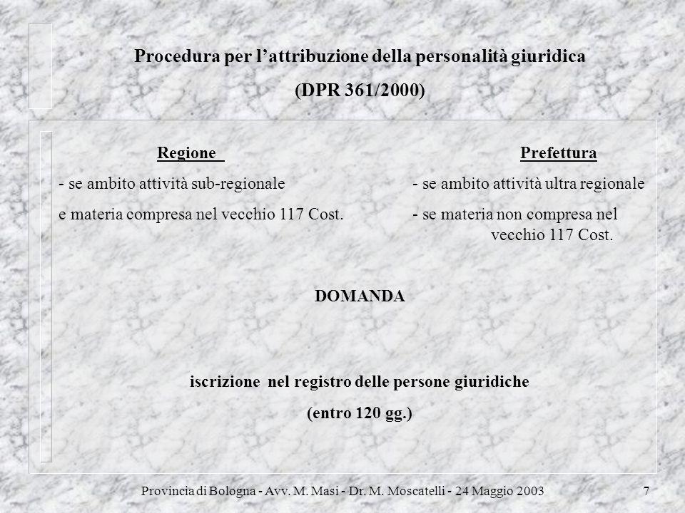 Provincia di Bologna - Avv. M. Masi - Dr. M. Moscatelli - 24 Maggio 20037 Procedura per lattribuzione della personalità giuridica (DPR 361/2000) Regio