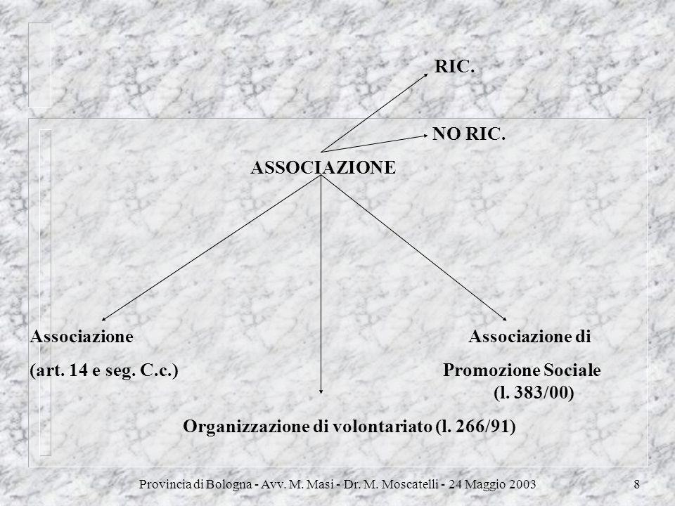 Provincia di Bologna - Avv. M. Masi - Dr. M. Moscatelli - 24 Maggio 20038 RIC. NO RIC. ASSOCIAZIONE Associazione Associazione di (art. 14 e seg. C.c.)