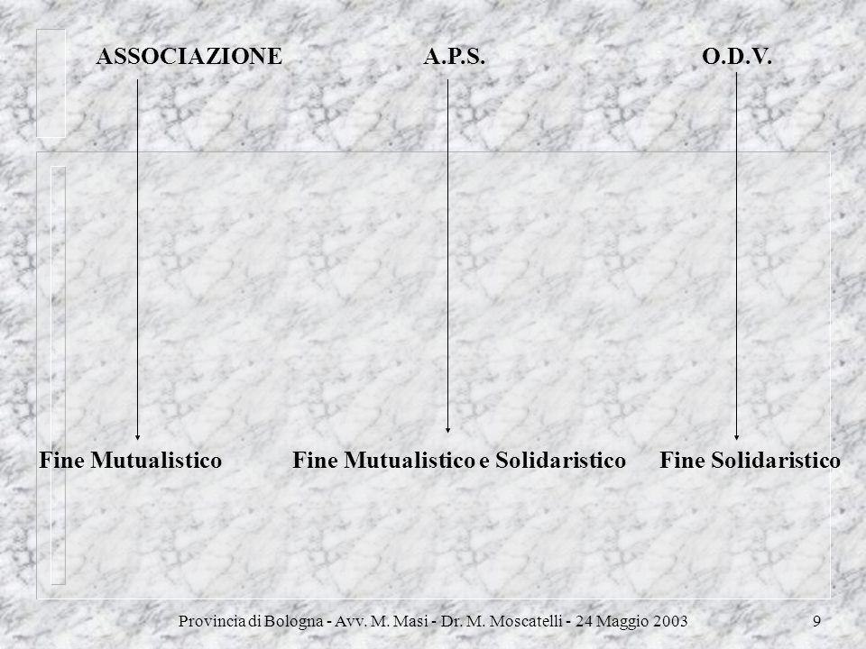 Provincia di Bologna - Avv. M. Masi - Dr. M. Moscatelli - 24 Maggio 20039 ASSOCIAZIONE A.P.S.O.D.V. Fine Mutualistico Fine Mutualistico e Solidaristic