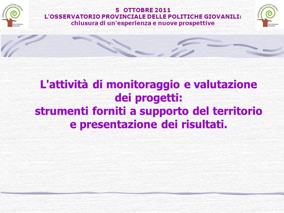 L'attività di monitoraggio e valutazione dei progetti: strumenti forniti a supporto del territorio e presentazione dei risultati. 5 OTTOBRE 2011 L'OSS