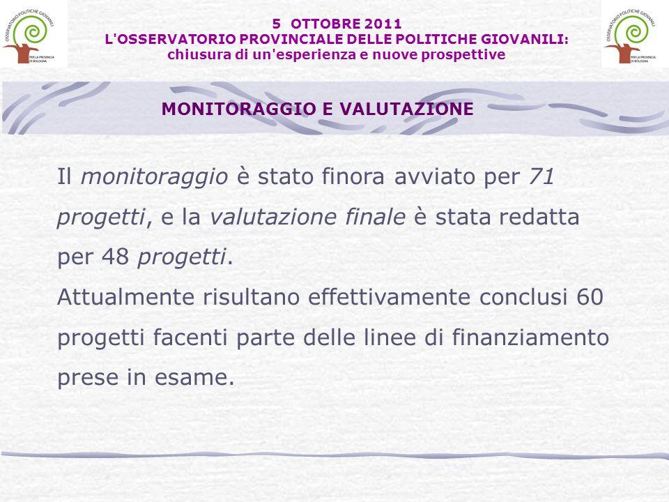 Il monitoraggio è stato finora avviato per 71 progetti, e la valutazione finale è stata redatta per 48 progetti. Attualmente risultano effettivamente